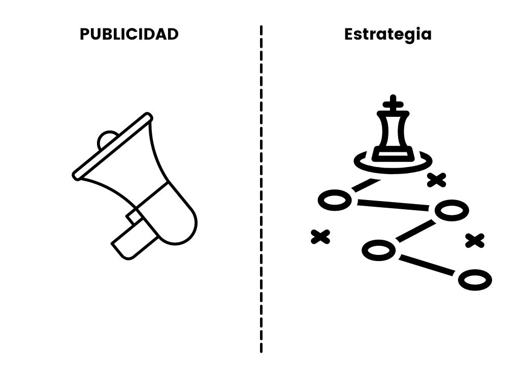 Estrategia de Marketing vs Publicidad
